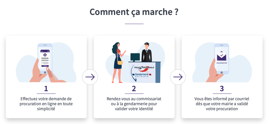 Procuration-La Cabanasse-vote-service en ligne-formulaire